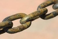 Links and Contact Details. Chain(200)